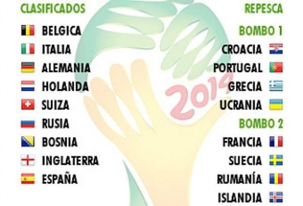 Las selecciones europeas ya están listas para el Mundial Brasil 2014.
